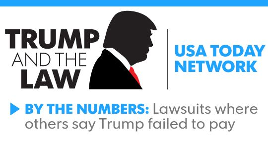 Donald Trump USA Today image