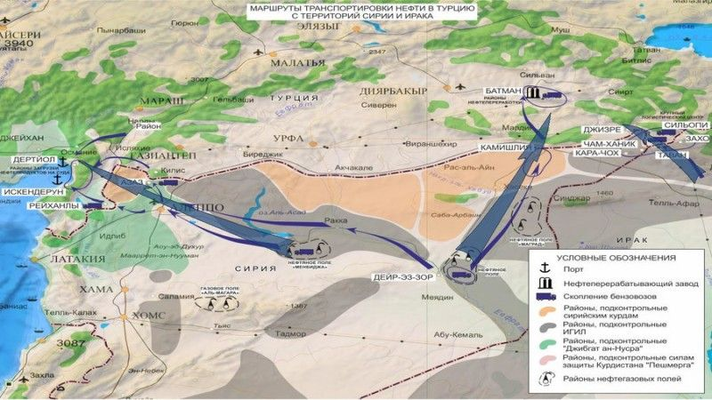 ISIS Smuggling Routes (Russia chart)