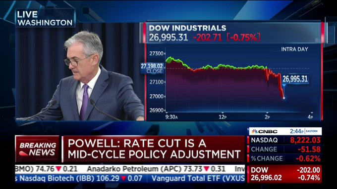 jerome powell fed rate graphic.jpg AAqKDh