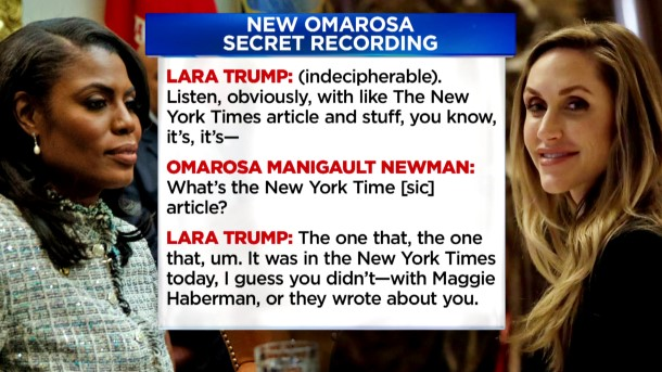 omarosa lara trump nbc Custom